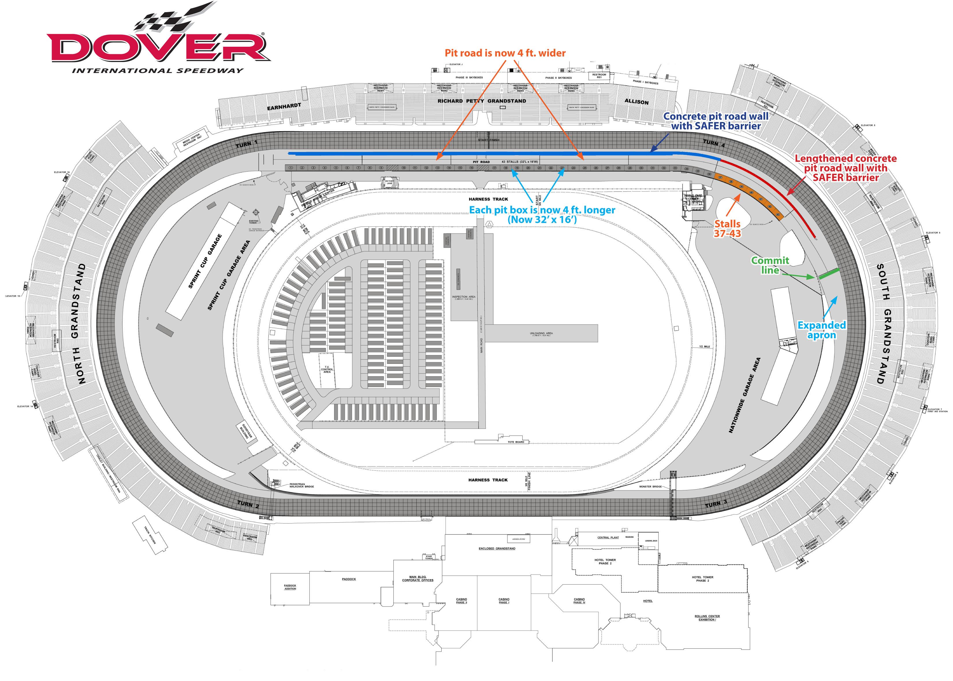 Nascar Race Track Diagrams Nascar Race Tracks Maps