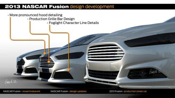 Photos 2013 Ford Fusion Nascar Cup Series Car Facelift The Final Lap