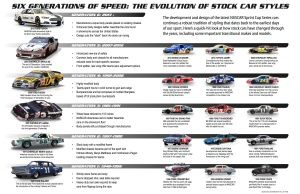 NASCAR's Six Generations Of Speed Poster 2013 Cup Series Car