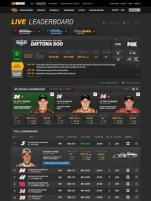 NASCAR.com Live Leaderboard