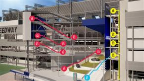 daytona-rising-renovation-nascar-vertical transportation