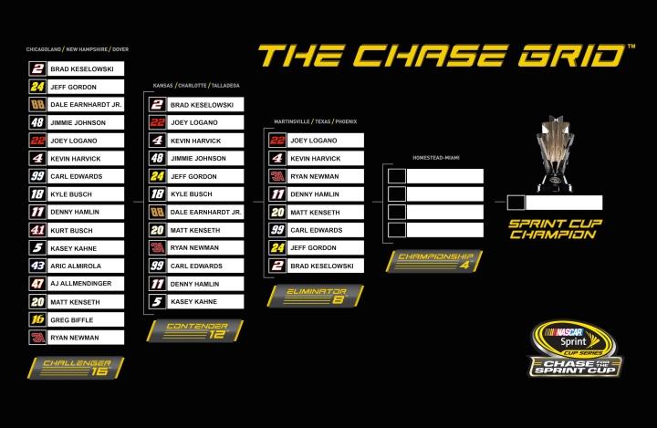 2014_Chase-Grid_Eliminator