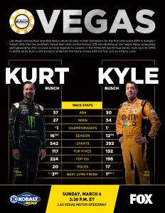 Busch_Brothers_LVMS