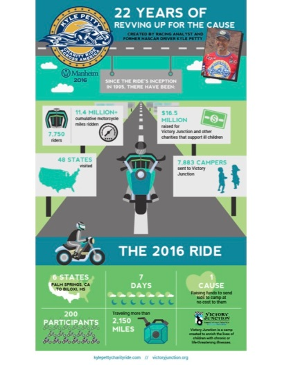 KPCRAA_infographic_2016_Final-web